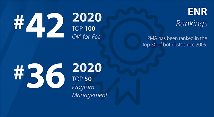 ENR Top CM and PM 2020 Firms
