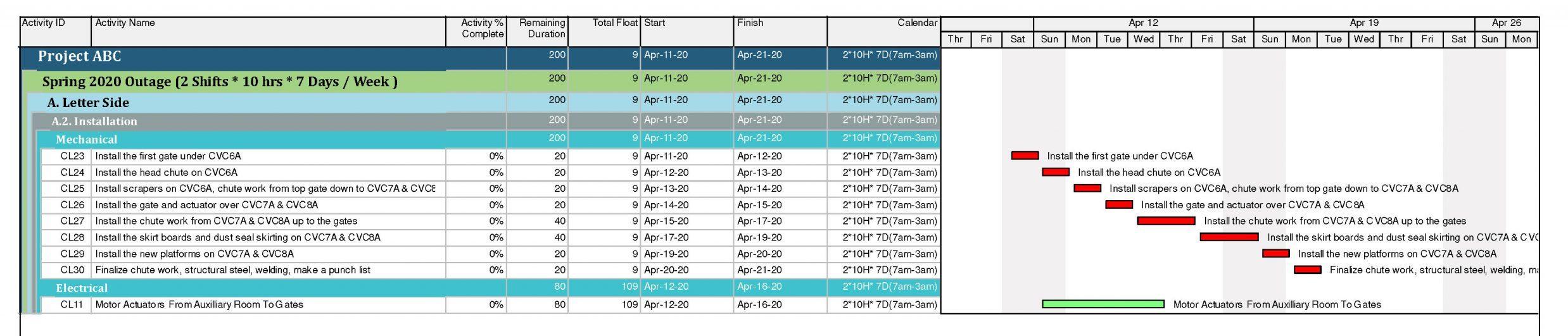 10 Days lookahead schedule sample