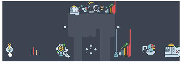 KPI Steps